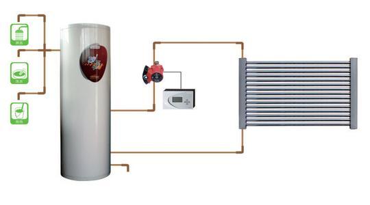壁挂式太阳能热水器工作原理